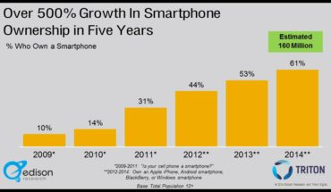Smartphone-Tracking-2014